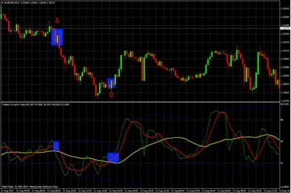 señales-trading-TDI