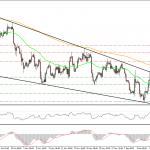 Resumen Semanal de los Mercados Financieros 15-12-2014