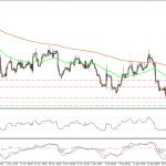 Resumen Semanal de los Mercados Financieros 29-12-2014