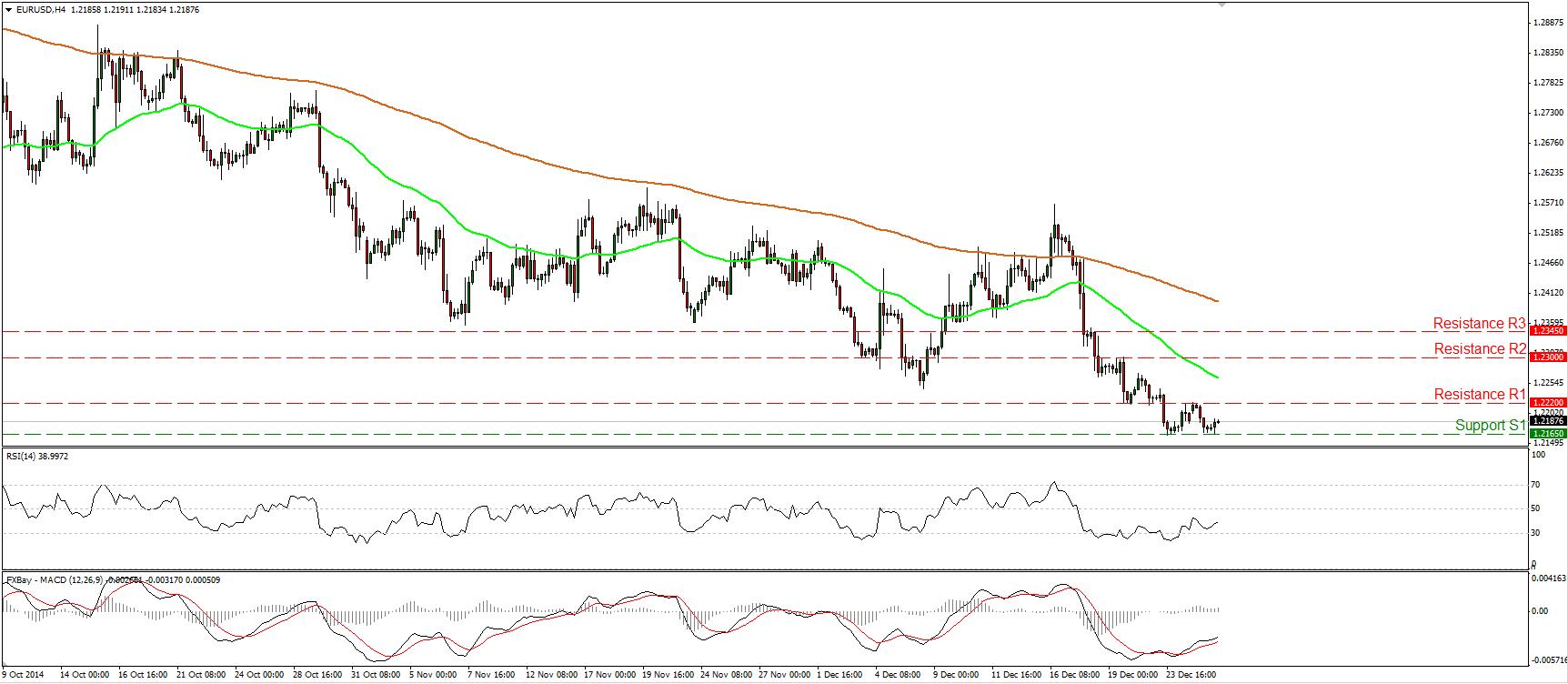 eurusd-soporte-12160