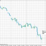 Banco Central de Suiza causa tormenta en los mercados con anuncio sorpresivo
