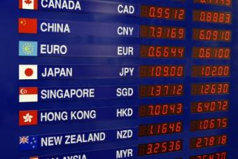 Manual del mercado de divisas Forex
