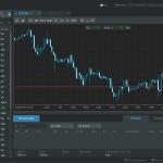 Broker RoboForex ofrece plataforma de trading online