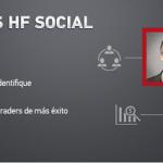 Servicio de trading social HF Social de HotForex