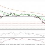 Resumen Semanal de los Mercados Financieros 16-03-2015