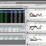 Broker IronFX lanza plataforma Multi-Asset Trader especializada en CFD