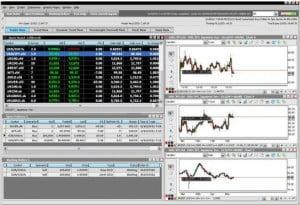¿Cómo obtener ganancias comerciando con índices bursátiles mundiales?