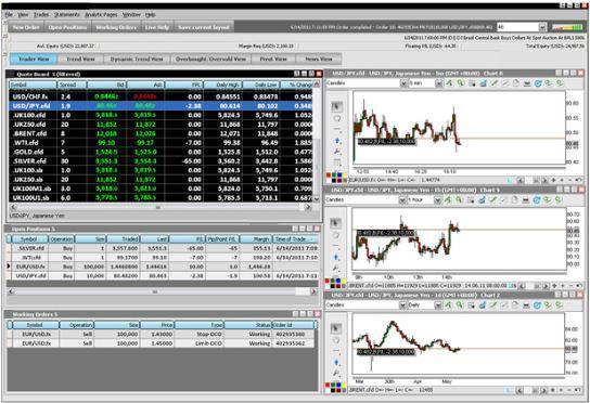Interfaz de la plataforma IronFX Multi-Asset Trader