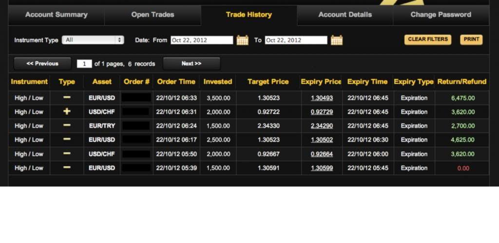 plataforma del broker 24Option
