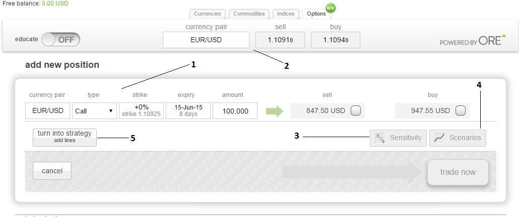 Plataforma de trading de opciones Forex de Easy-Forex