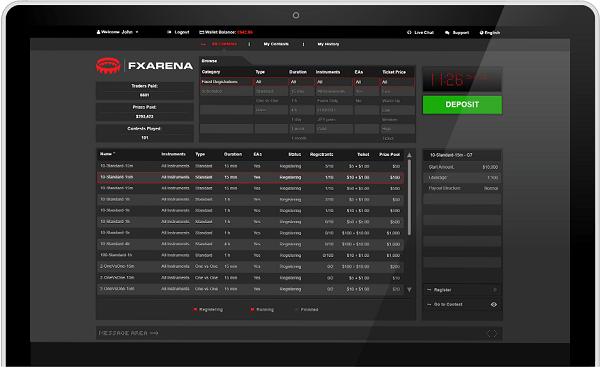 Plataforma principal de FXArena