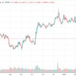 ¿La libra esterlina se debilitará aún más a medida que lleguen más malas noticias?