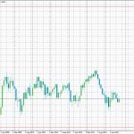 El Par de divisas GBP/USD