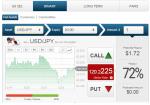 gráfico de precios de la plataforma SpotOption