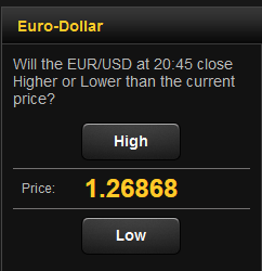 Cotización del par EUR/USD en 24Option