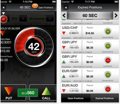 Plataforma de trading para iphone