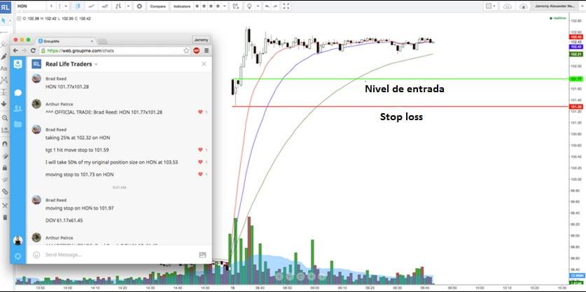 estrategia de trading con Gap Alcista