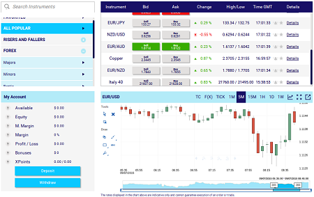 Plataforma web de XTrade