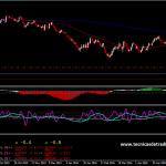 Sistema de trading de seguimiento de tendencia Extreme TMA
