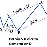 El Patrón Armónico 5-0