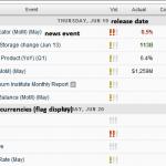 Guía para utilizar un calendario económico de noticias