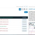 RoboForex ofrece centro de análisis completo a todos sus clientes