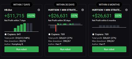 IQRobots-Robots de trading de opciones binarias de IQOption