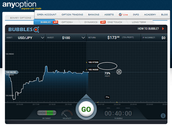 Option gestion trading
