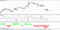 Sistema de trading Doble RSI
