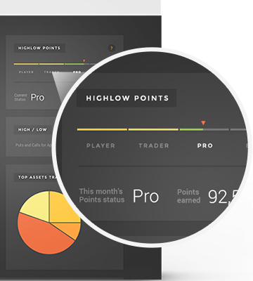 Programa HighLow Points