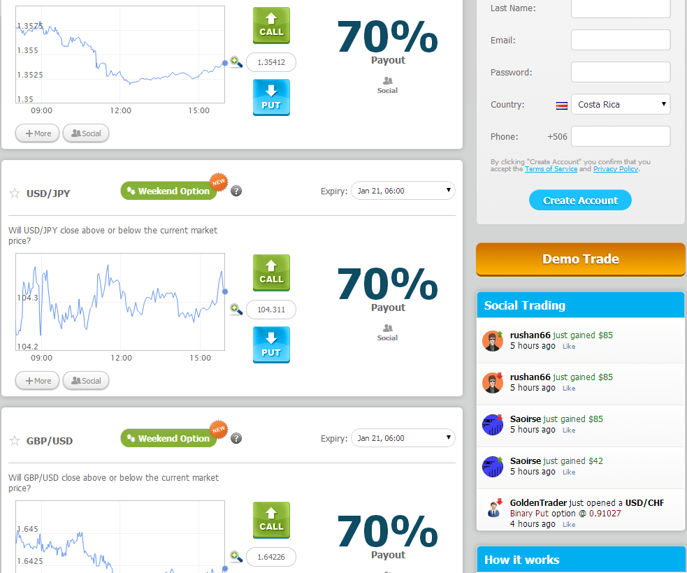 Trading top option