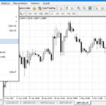 Brokers de Forex y CFD con VPS