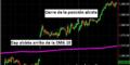 Metodología de trading basada en el gap de apertura para índices como el S&P 500