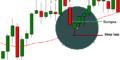 Simple estrategia de trading basada en el uso de una SMA 21