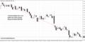 Principios y características esenciales de los sistemas de trading