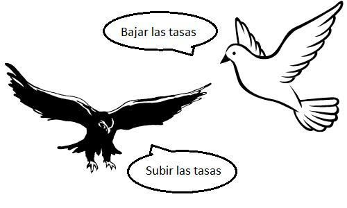 Significado de Dovish y Hawkish