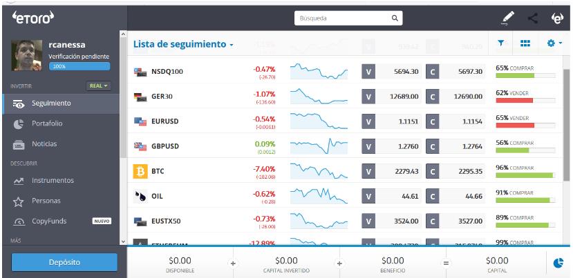 Operar con Bitcoin en eToro