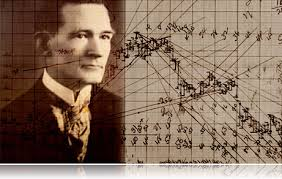 Reglas de trading de William Delbert Gann