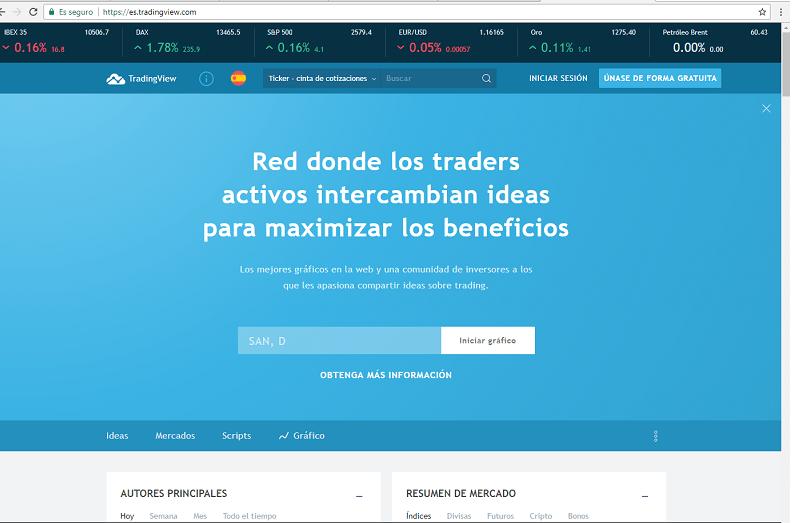 página de inicio de tradingview