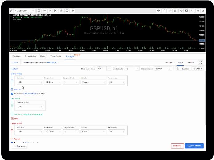 RoboForex ofrece constructor gratuito de robots de trading para la plataforma R Trader