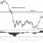 Los ojos del mercado puestos en el euro y el ECB