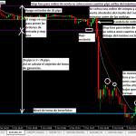 Estrategia de trading Forex para operar en las decisiones de tasas de interés