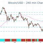 Caída del dólar podría continuar en los siguientes días