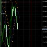 Sistema de trading diario basado en medias móviles y bandas de Bollinger