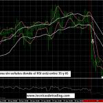 Sistema de trading de rompimiento de doble canal basado en la volatilidad