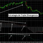 Estrategia de Trading Forex de la Triple Divergencia