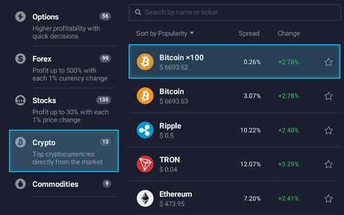 Bitcoin x 100 de IQOption