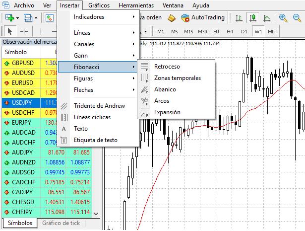 Uso de herramientas de Fibonacci en Metatrader 4
