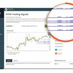 Señales de trading gratuitas de FXTM Trading Signals