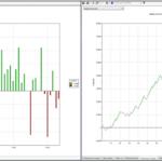 ¿Cómo interpretar un informe de rendimiento de un sistema de trading?